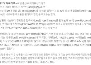[경남도민일보]진보정당 '소수 대변인·정책 감시자' 역할 중요성 커져