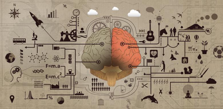 Reprogramação da mente - mudança do mindset