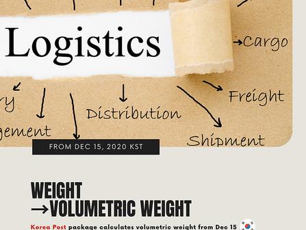 Korea Post calculates volumetric weight from Dec 15, 2020