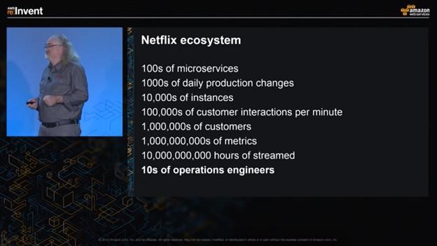 Amazon Web Services/YouTube