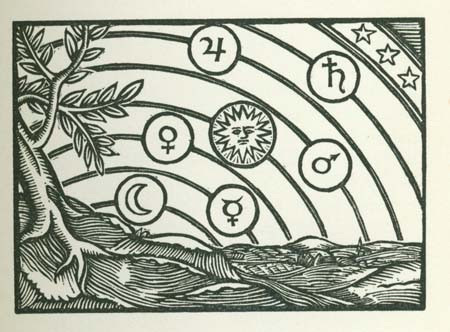 Beginner Astrology - Part 3 - The Planets
