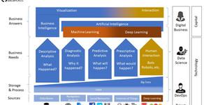 AI & BigData Ecosystem