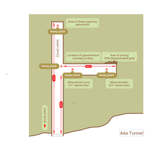 Tunnel Photo From Presentation.png