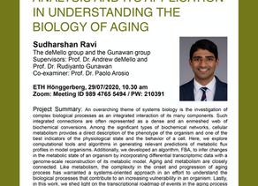PhD public presentation by Sudharshan Ravi