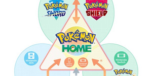 Pokémon Home is the Service Trainers Need