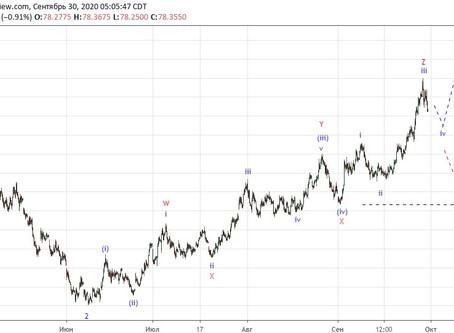 Прогноз по доллар/рубль (30.09.20)
