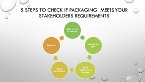 do your stakeholders think packaging meets their requirements?