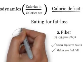 Why you should track your calories