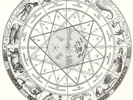 Beginner Astrology Part 2 - The Signs