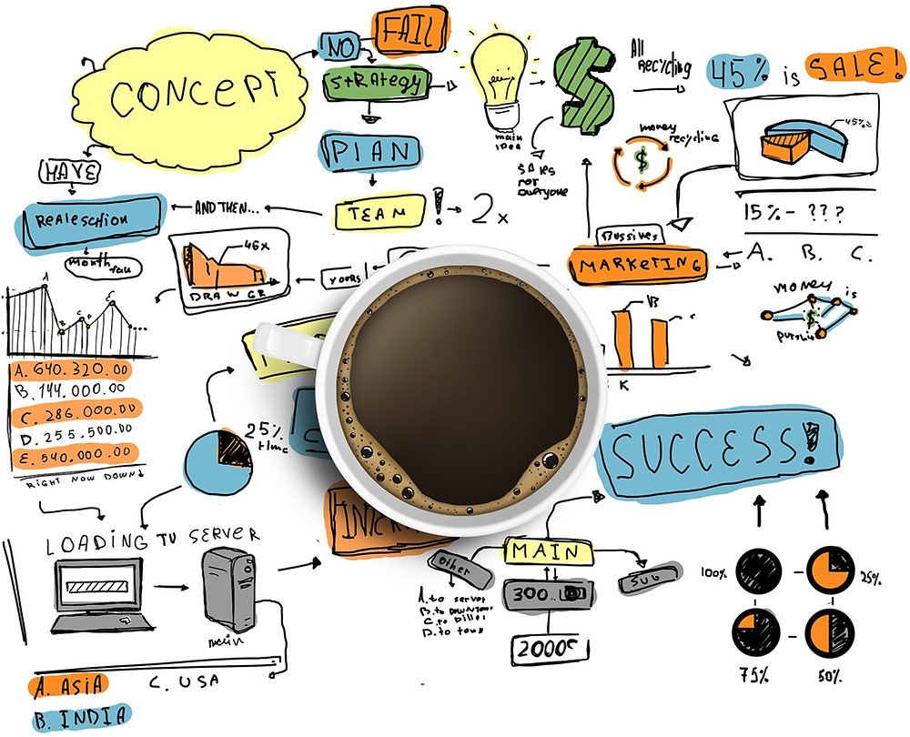 A infographic showing a path to success