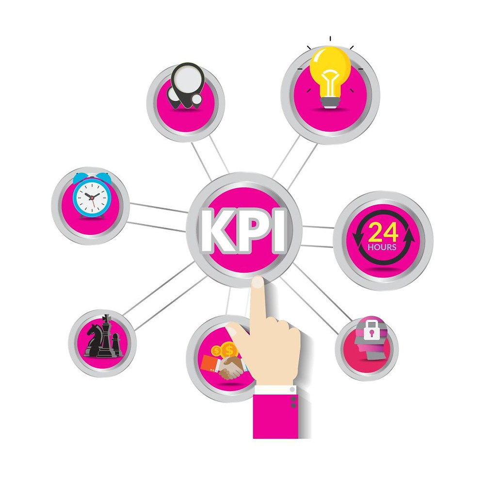 Measure your KPI
