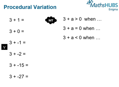 Variation leads to Mathematical Thinking