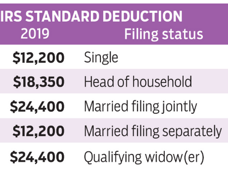 Deductions Galore - Standard vs. Itemized?