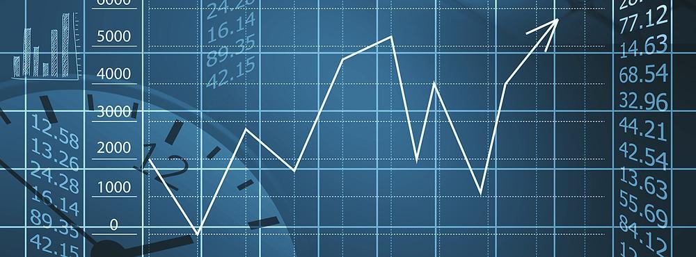 nifty sensex dow jones long term market trend