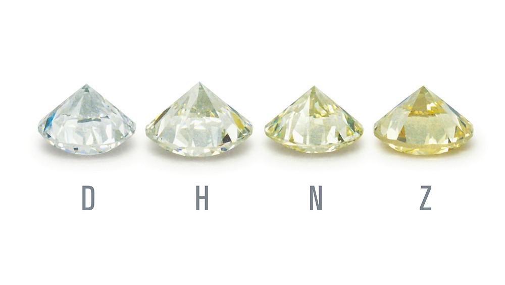 Colores de diamantes.
