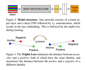 model-structure-triplet-loss