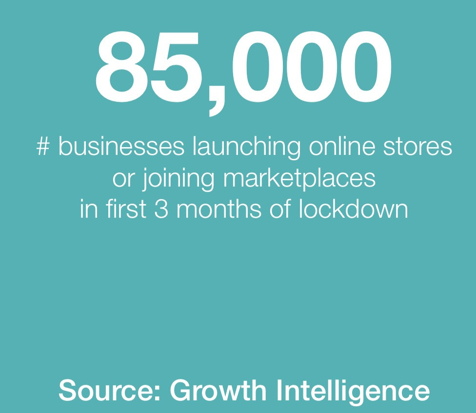 Text Box - 85,000 businesses launching online or joining marketplaces