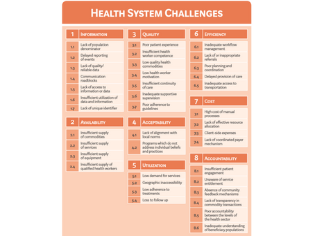 Digital Solutions to WHO Health System Challenges