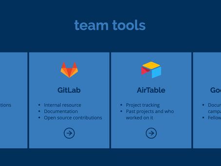 The Bluebonnet Breakdown, Chapter 1: Remote Team Management