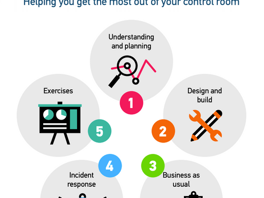 CPNI Control Rooms Guidance