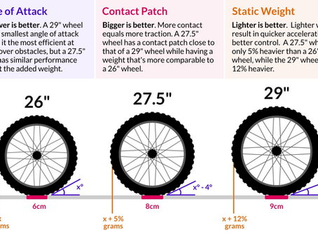 Wheel Size Tradeoffs
