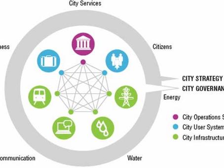 La ciudad como sistema.