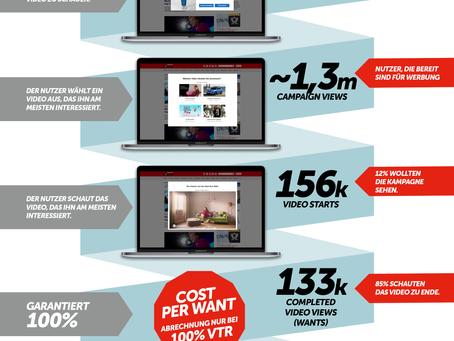 Kampagne mit E WIE EINFACH für Adblock-Nutzer | Fünf Dinge haben wir gelernt