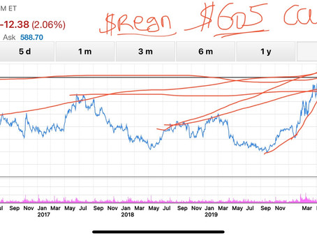 Our chicken scratch Graph friends have $605 call target price for $Regn stock.