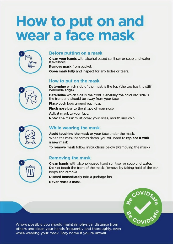 Face Masks Are Strongly Recommended For Passengers And Drivers In Taxis