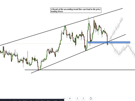 How To Trade GBP Pairs In Forex - SLFX Trading
