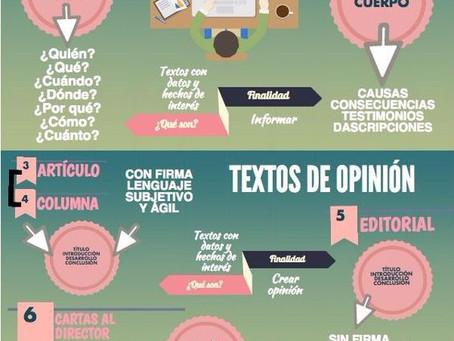 ¿Qué es y cómo elaborar un texto periodístico? (parte 2)