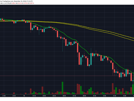Bitcoin is on fire! Not in a good  way..