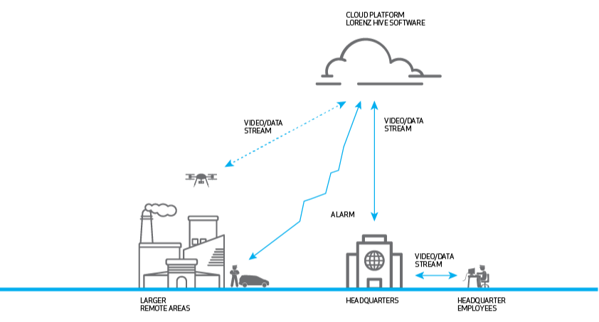 Illustration of the real-time feature
