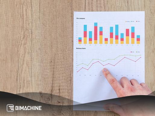 Sistemas de informação análise no topo de investimentos trilionários. Por que será