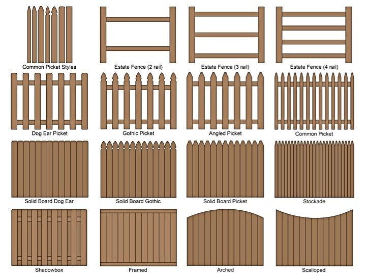 wood fence options include