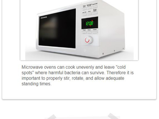 Microwave Oven Tip