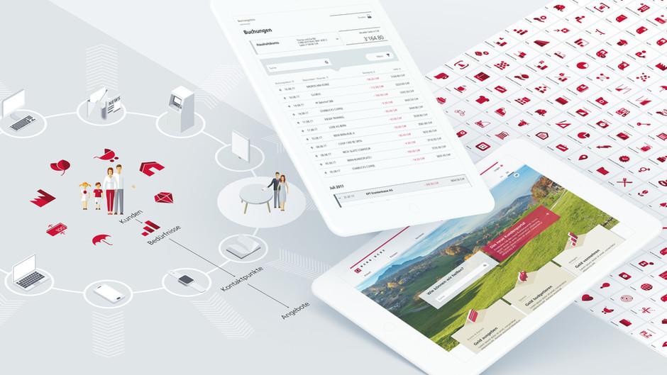 BEKB Berner Kantonalbank – Living Brand Design