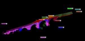 Escaneo láser 3D - Nube de Puntos - Georeferenciación