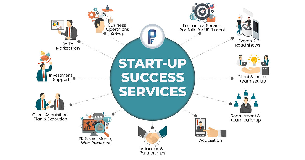 Startup Success Services