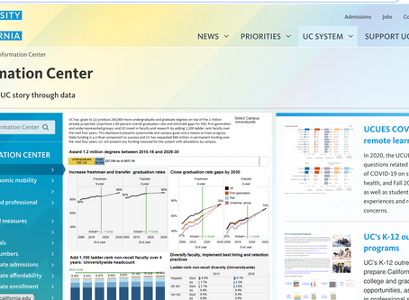 How to get use of the UC transfer Infocenter?