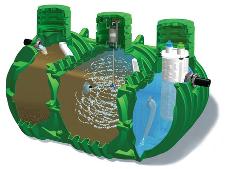 Septic Pretreatment - Go Green!