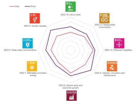 La 74ª Asamblea General de ONU: financiamiento, Cooperación Sur-Sur, China y los ODS, y Empresa...
