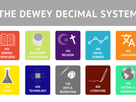 Different Generations on the Dewey Decimal System (Humor)