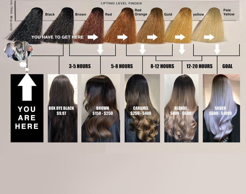 bästa bruna hårfärgen