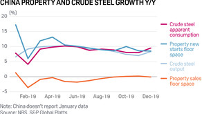 Spotlight on China steel: Property construction to generate stable demand in 2020