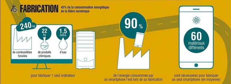 SOURCE : Guide des Normes et labels environnementaux pour les produits papiers par EcoFolio et ADEME