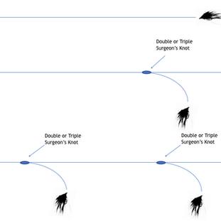 Rigging Flies- Single Flies & Multiple Fly Rigs