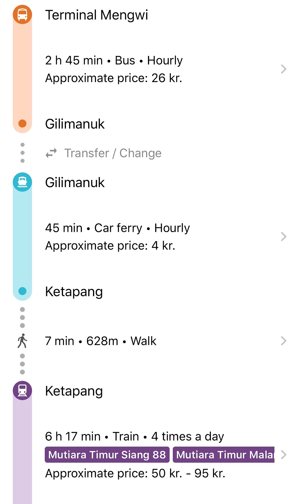 Detailed route description from Bali to Raja Ampat