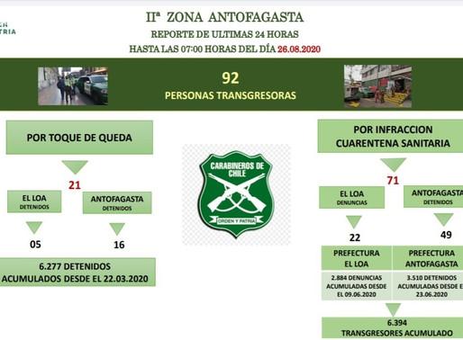 92 PERSONAS FUERON DETENIDAS POR INFRINGIR CUARENTENA Y TOQUE DE QUEDA