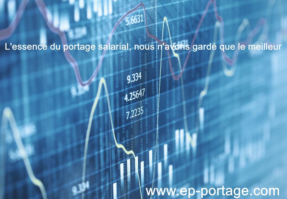 EP Portage: Comparatif des sociétés de portage salarial: Ayez les bons réflexes!
